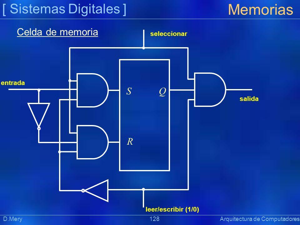 Memorias [ Sistemas Digitales ] Celda de memoria S Q R seleccionar